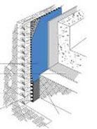 Hidroizolacija u toku izgradnje